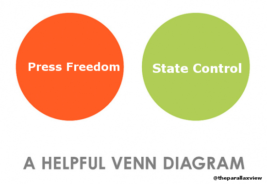 Leveson, a helpful Vnn diagram